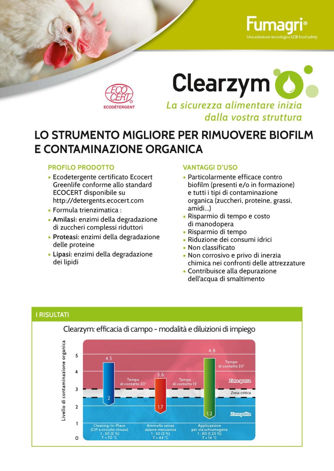 Clearzym: lo strumento migliore per rimuovere biofilm e contaminazione organica
