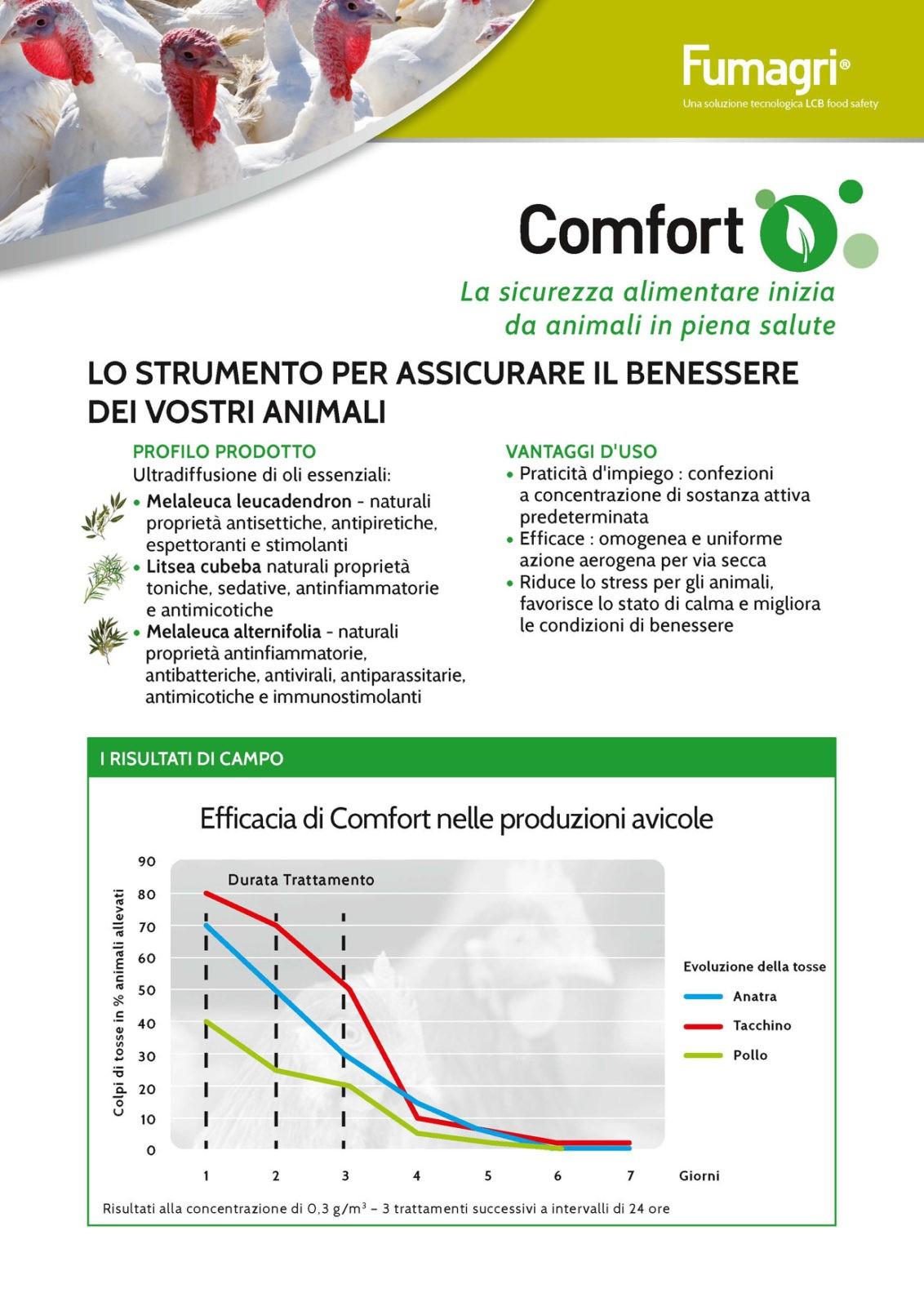 Comfort: lo strumento per assicurare il benessere dei vostri animali