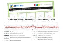 """www.biosicurezzaweb.net: un altro anno in ….""""rete""""!"""