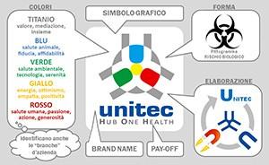 Logo - Copyright Unitec