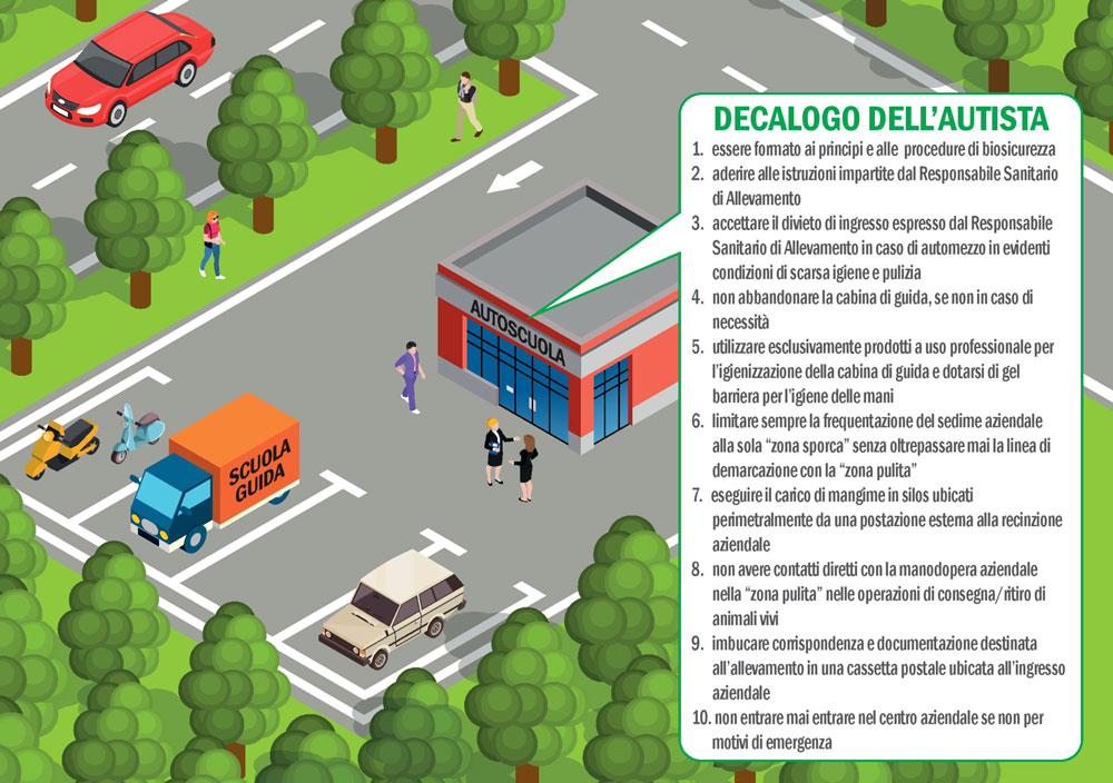 Varco Biosicurezza: orientamento alla scelta consapevole e competente