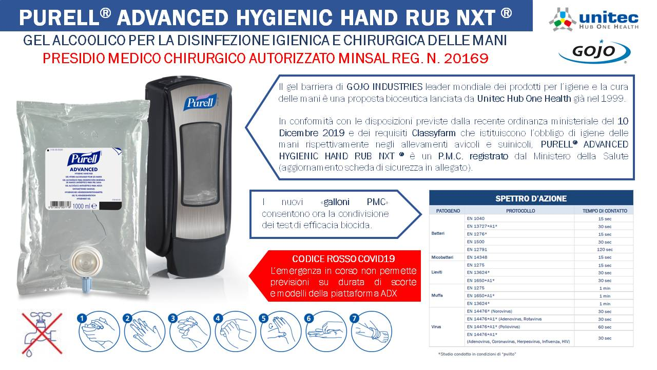 Dati efficacia biocida Purell® Advanced Hygienic Hand Rub NXT® - PMC 20169